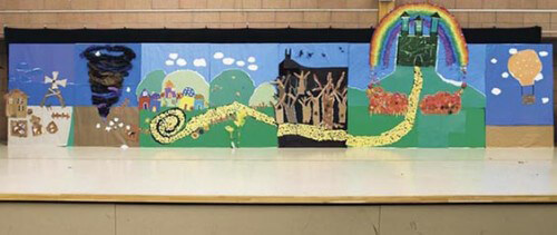 """Wizard of Oz"" Backdrop Project"